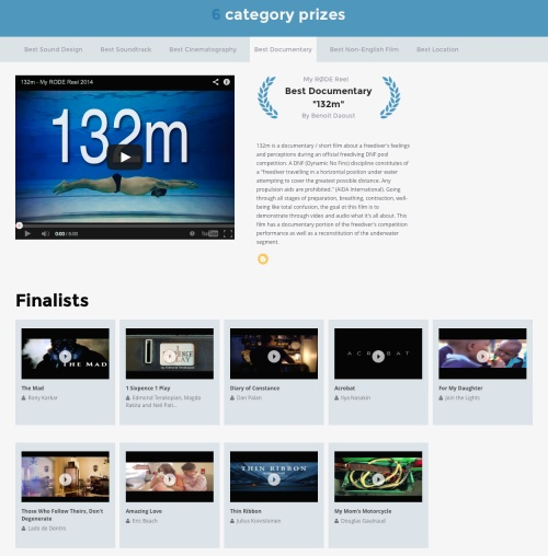 rode documentary finalists 2014